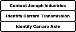 Genuine Carraro Final Drives for Caterpillar, CNH, Case, International Harvester, Terex, Gehl, Ingersoll, Rand, John Deere, Komatsu, Massey Ferguson, Manitou, New Holland, Pettibone, and more.